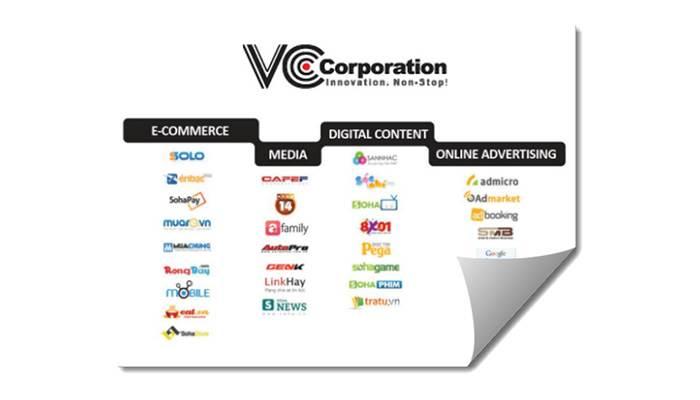Genk.vn nằm trong hệ thống hàng loạt website của Vccorp.vn