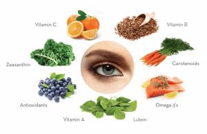 Top 15 thực phẩm tốt cho mắt nên bổ sung cho đôi mắt khỏe đẹp