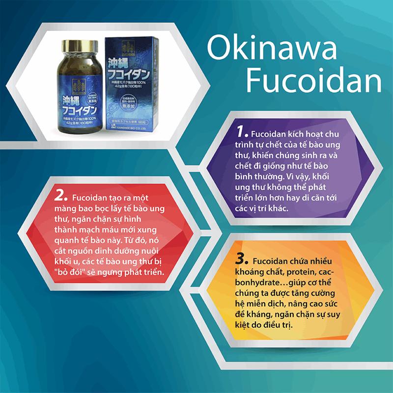 Okinawa Fucoidan hỗ trợ điều trị ung thư hiệu quả